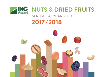 INC 2017/2018 Statistical Yearbook | INC - International Nut and