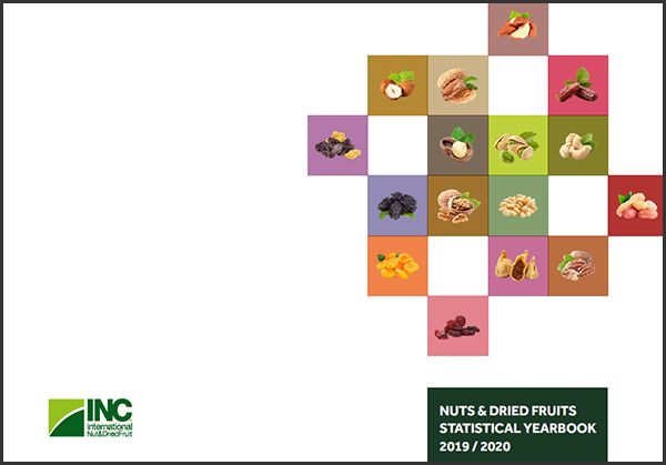 INC Launches the 10th Edition of the Statistical Yearbook