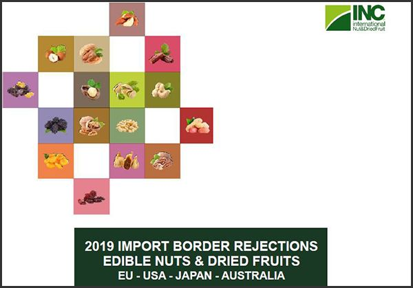 INC Publishes the 2019 Import Border Rejections Report